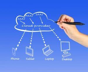 Cloud computing für unternehmer